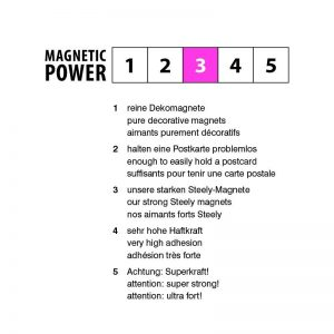 magnet-staerke-drei