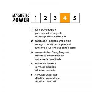 magnet-staerke-vier